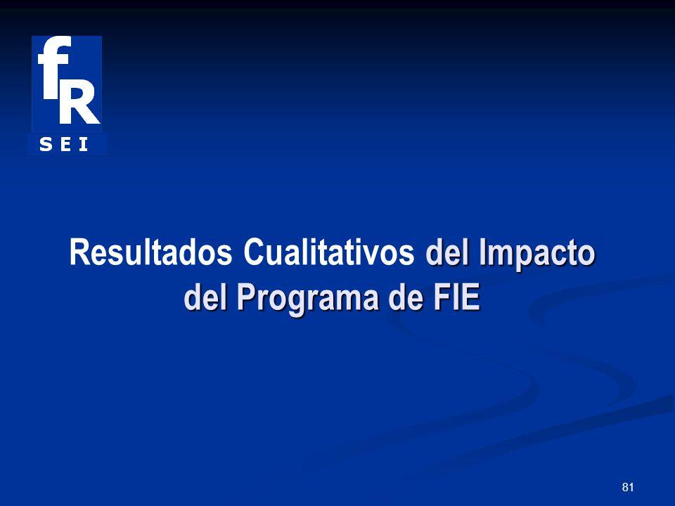 81 del Impacto del Programa de FIE Resultados Cualitativos del Impacto del Programa de FIE