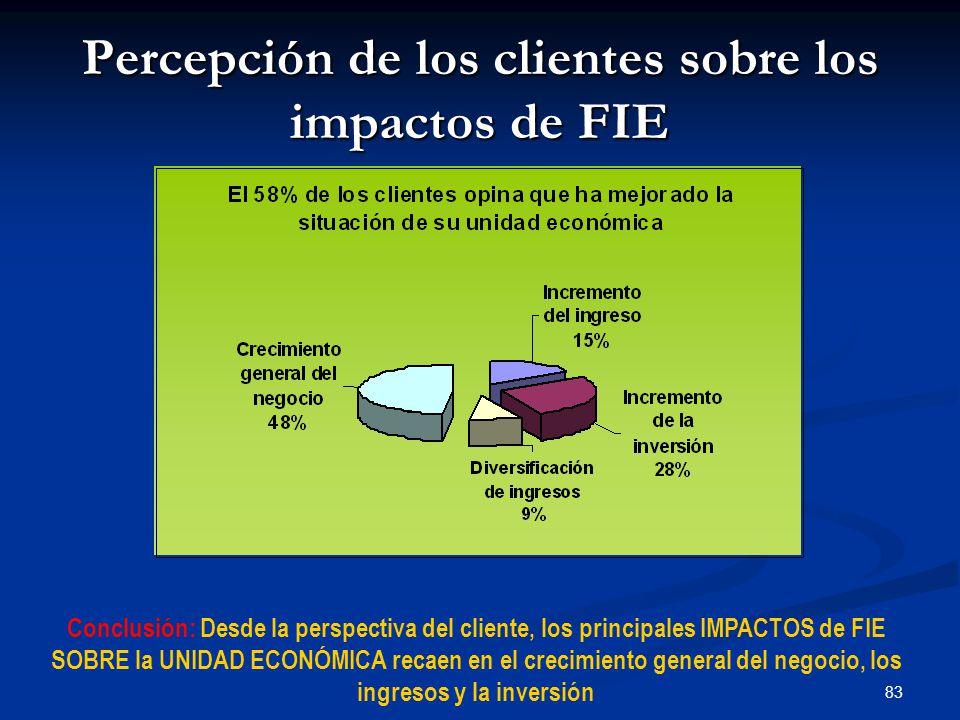 83 Percepción de los clientes sobre los impactos de FIE Conclusión: Desde la perspectiva del cliente, los principales IMPACTOS de FIE SOBRE la UNIDAD ECONÓMICA recaen en el crecimiento general del negocio, los ingresos y la inversión