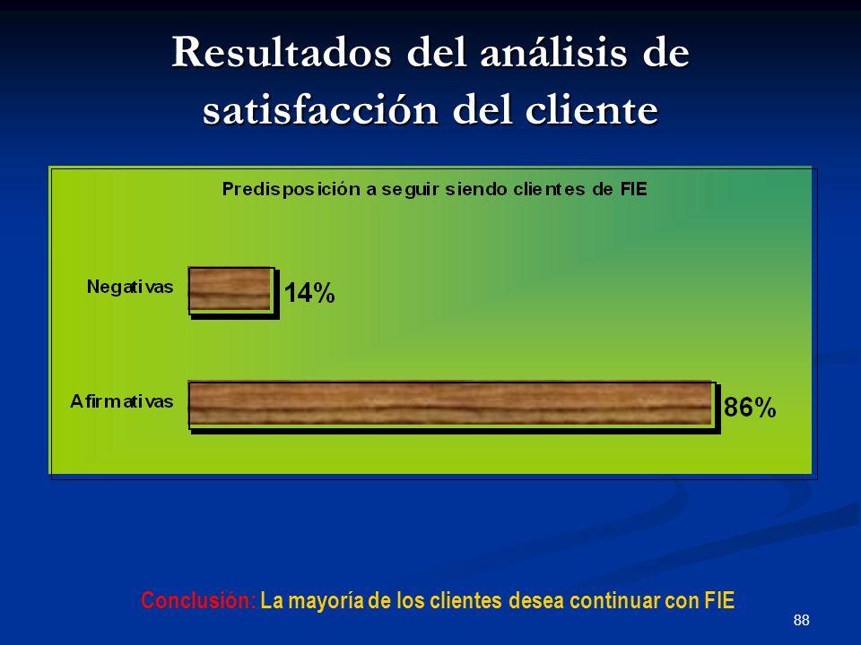 88 Resultados del análisis de satisfacción del cliente Conclusión: La mayoría de los clientes desea continuar con FIE