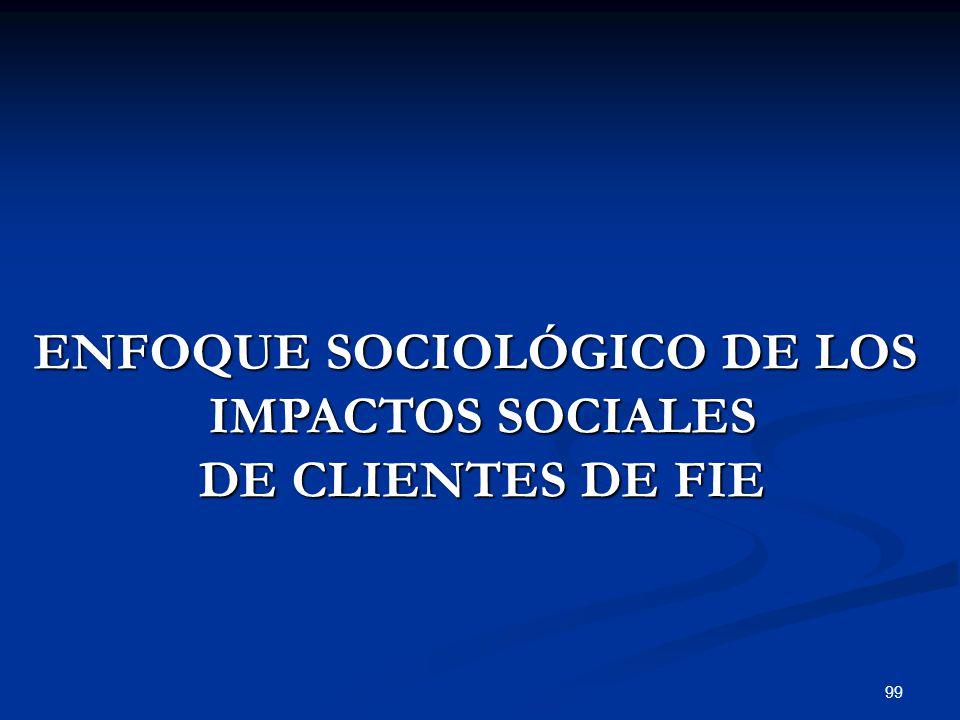 99 ENFOQUE SOCIOLÓGICO DE LOS IMPACTOS SOCIALES DE CLIENTES DE FIE DE CLIENTES DE FIE