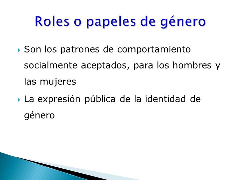  Son los patrones de comportamiento socialmente aceptados, para los hombres y las mujeres  La expresión pública de la identidad de género