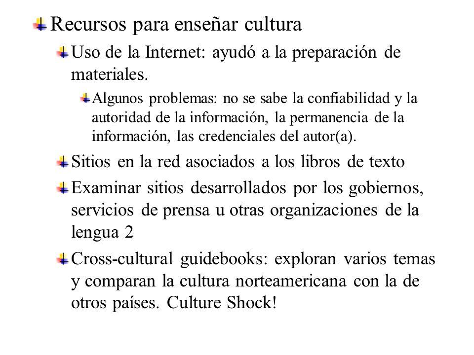 Recursos para enseñar cultura Uso de la Internet: ayudó a la preparación de materiales.
