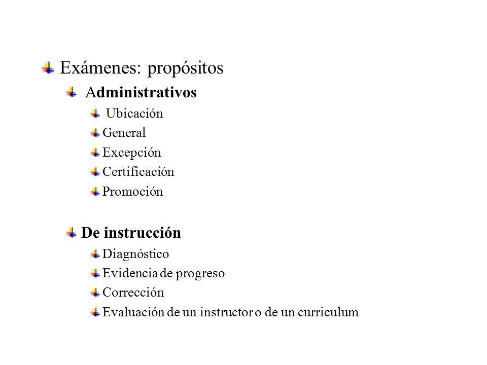 Exámenes: propósitos Administrativos Ubicación General Excepción Certificación Promoción De instrucción Diagnóstico Evidencia de progreso Corrección Evaluación de un instructor o de un curriculum