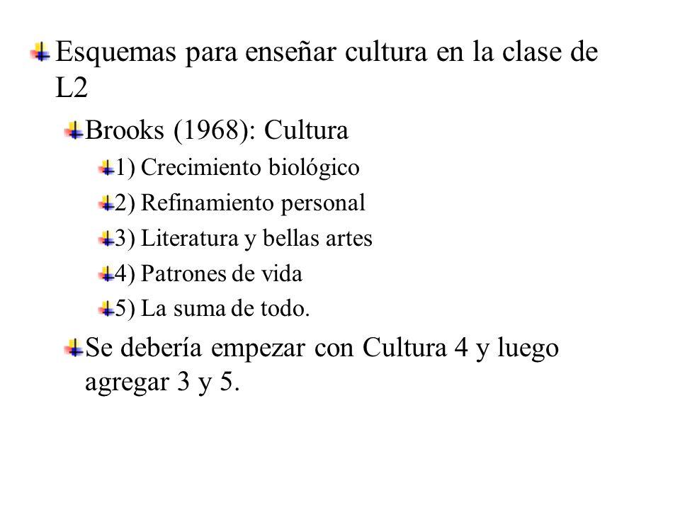 Esquemas para enseñar cultura en la clase de L2 Brooks (1968): Cultura 1) Crecimiento biológico 2) Refinamiento personal 3) Literatura y bellas artes 4) Patrones de vida 5) La suma de todo.
