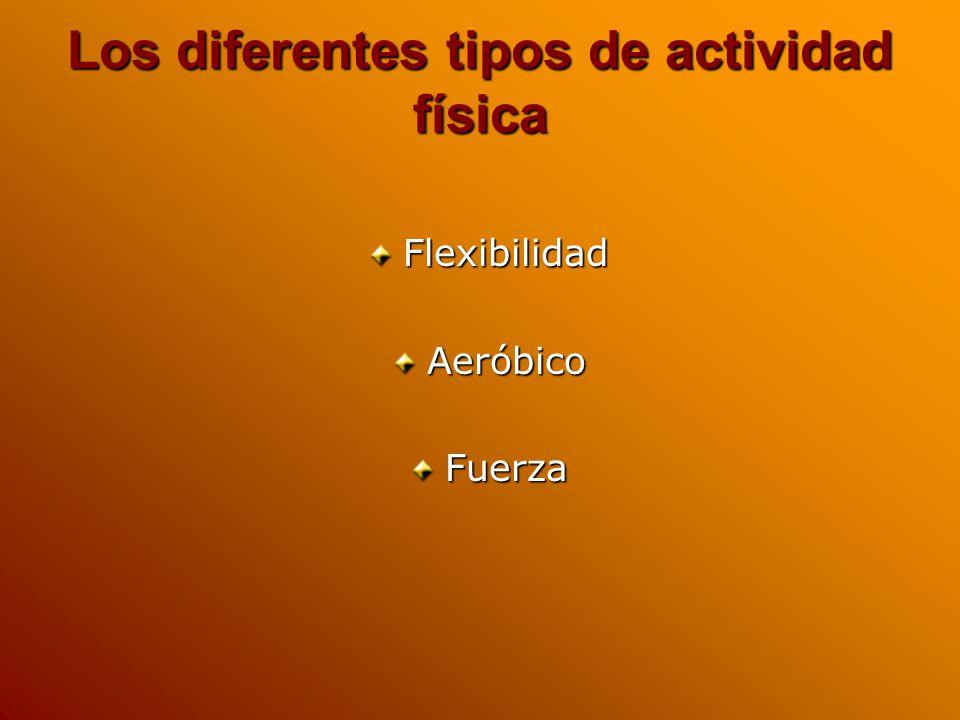 Los diferentes tipos de actividad física FlexibilidadAeróbicoFuerza