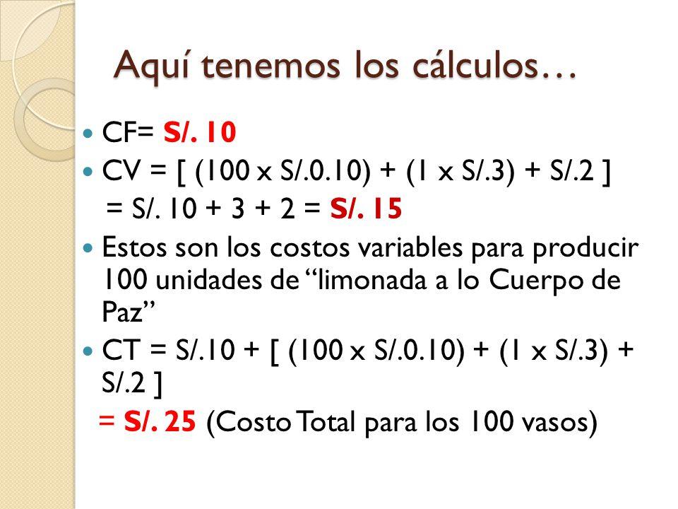 Aquí tenemos los cálculos… CF= S/. 10 CV = [ (100 x S/.0.10) + (1 x S/.3) + S/.2 ] = S/.