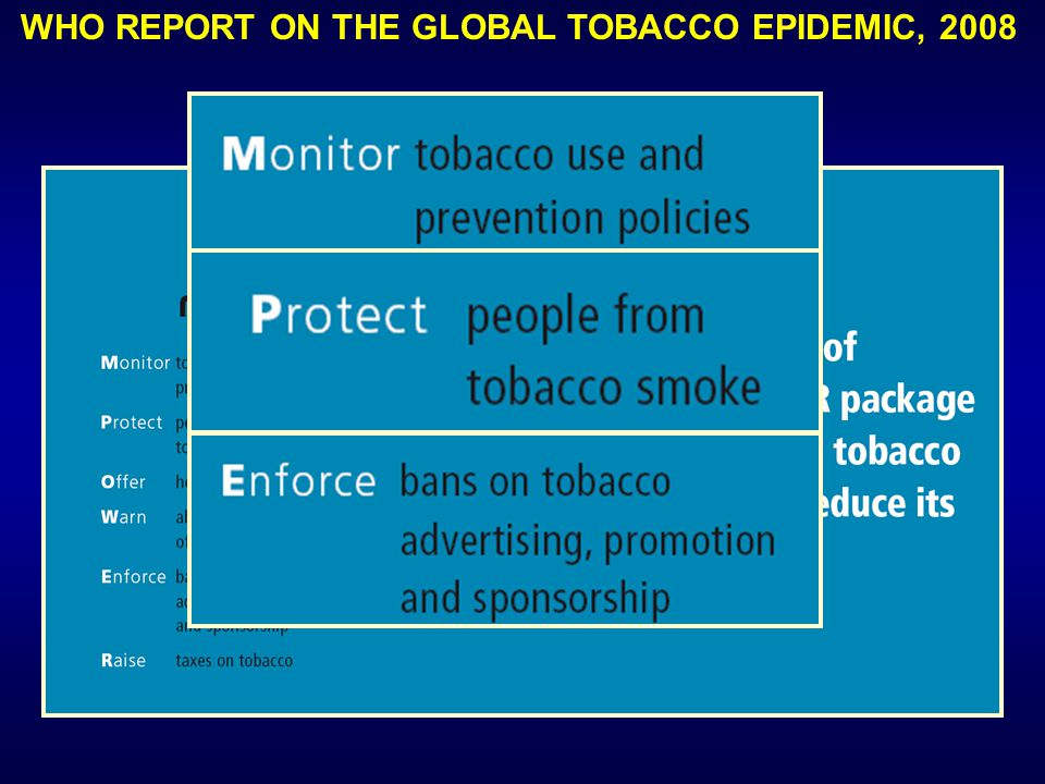 WHO REPORT ON THE GLOBAL TOBACCO EPIDEMIC, 2008