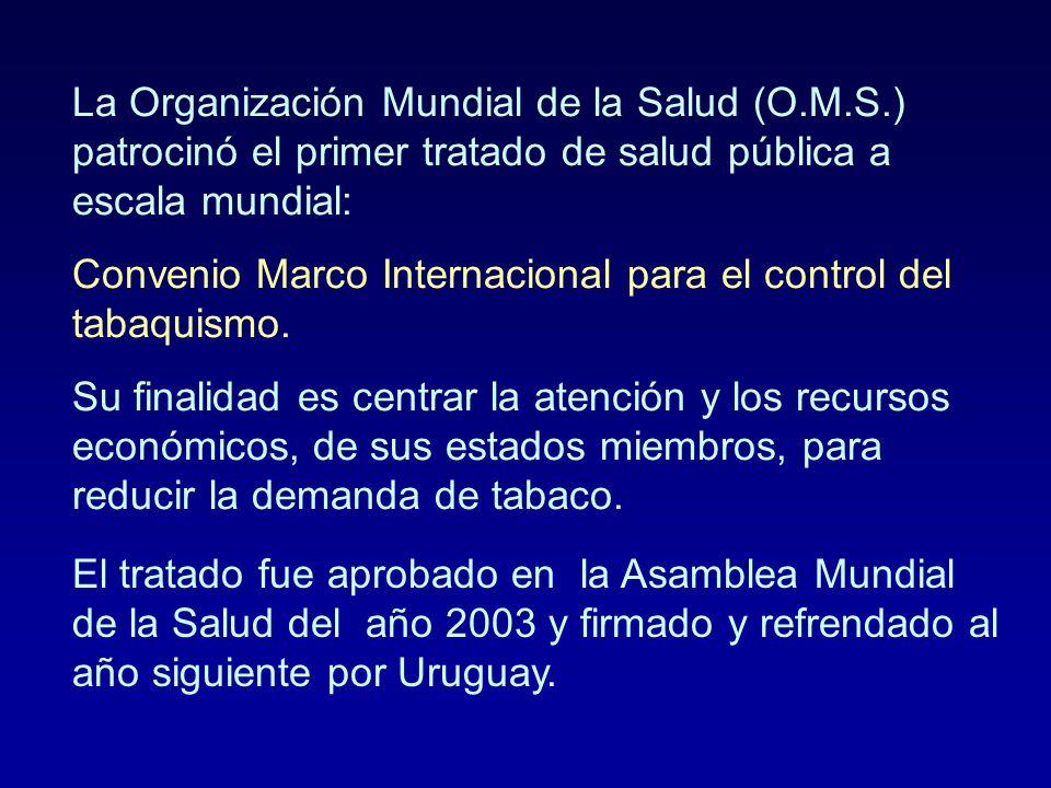 El tratado fue aprobado en la Asamblea Mundial de la Salud del año 2003 y firmado y refrendado al año siguiente por Uruguay.