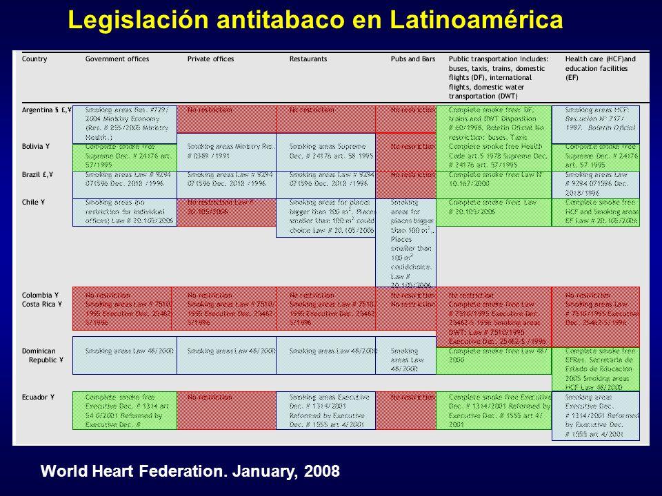Legislación antitabaco en Latinoamérica World Heart Federation. January, 2008