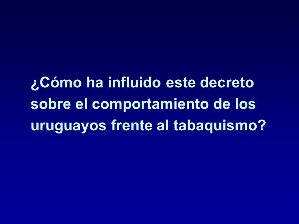 ¿Cómo ha influido este decreto sobre el comportamiento de los uruguayos frente al tabaquismo