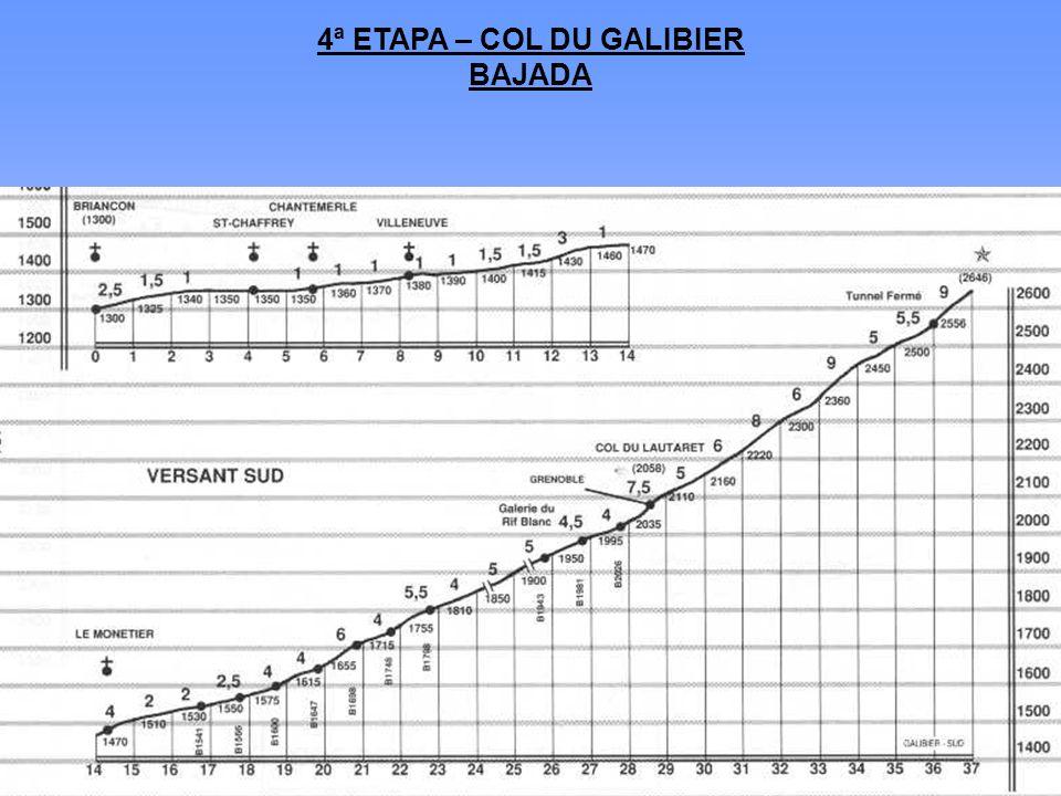 4ª ETAPA – COL DU GALIBIER BAJADA