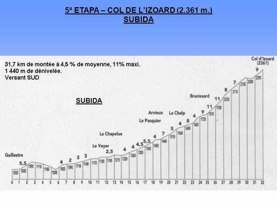 5ª ETAPA – COL DE L'IZOARD (2.361 m.) SUBIDA SUBIDA