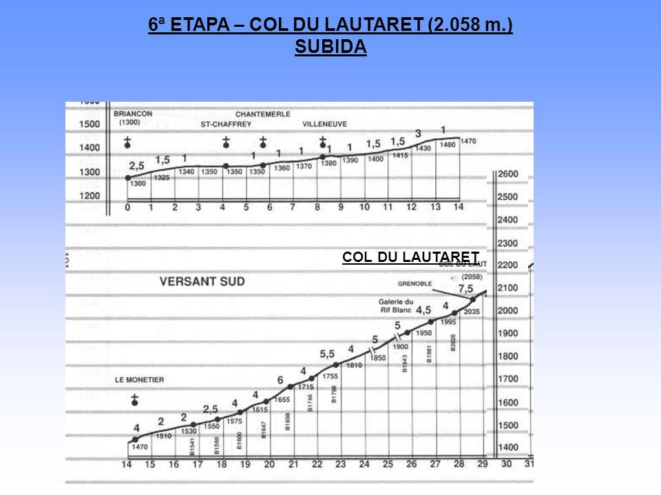 6ª ETAPA – COL DU LAUTARET (2.058 m.) SUBIDA COL DU LAUTARET