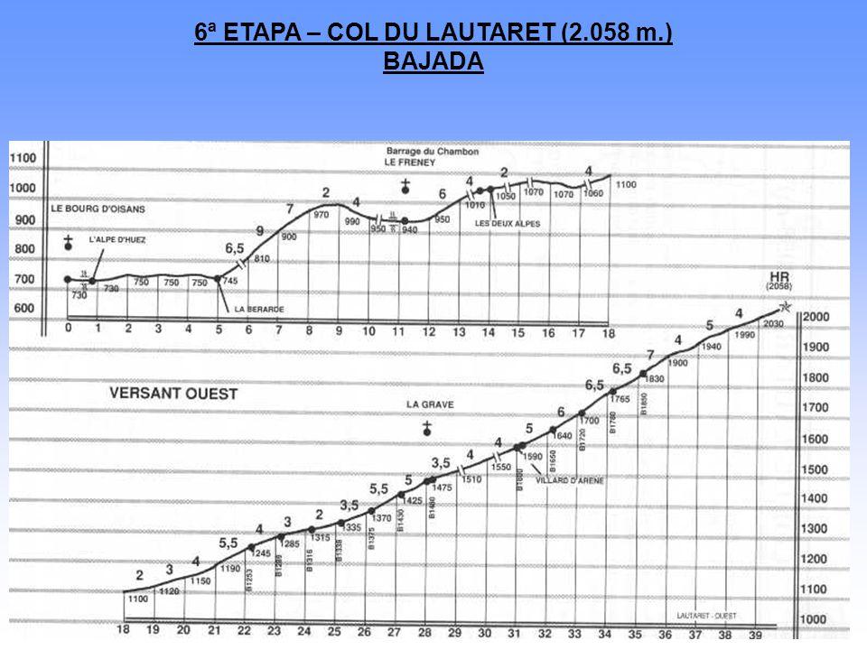 6ª ETAPA – COL DU LAUTARET (2.058 m.) BAJADA
