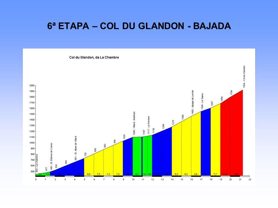 6ª ETAPA – COL DU GLANDON - BAJADA