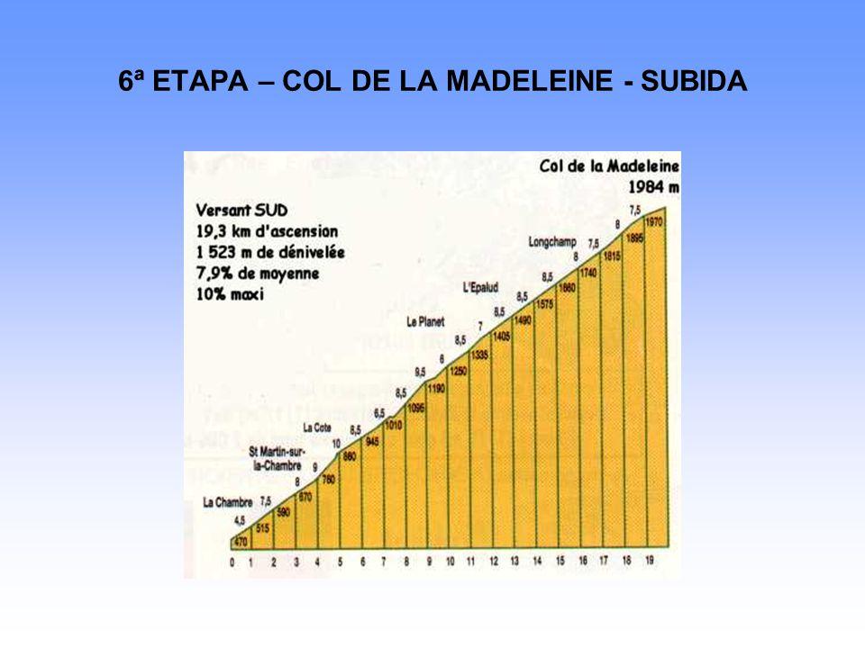 6ª ETAPA – COL DE LA MADELEINE - SUBIDA