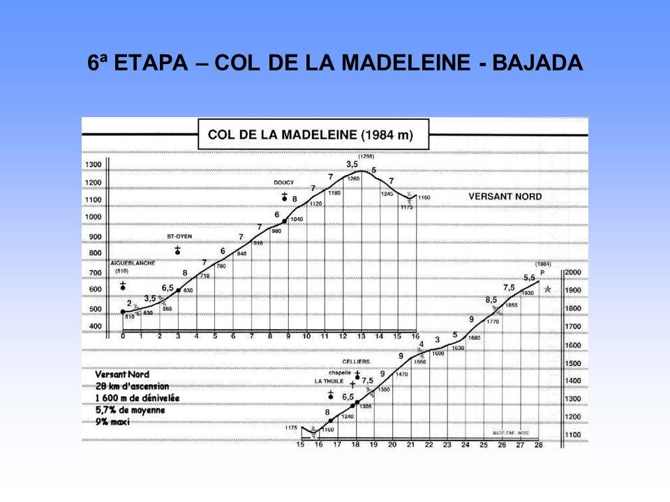 6ª ETAPA – COL DE LA MADELEINE - BAJADA