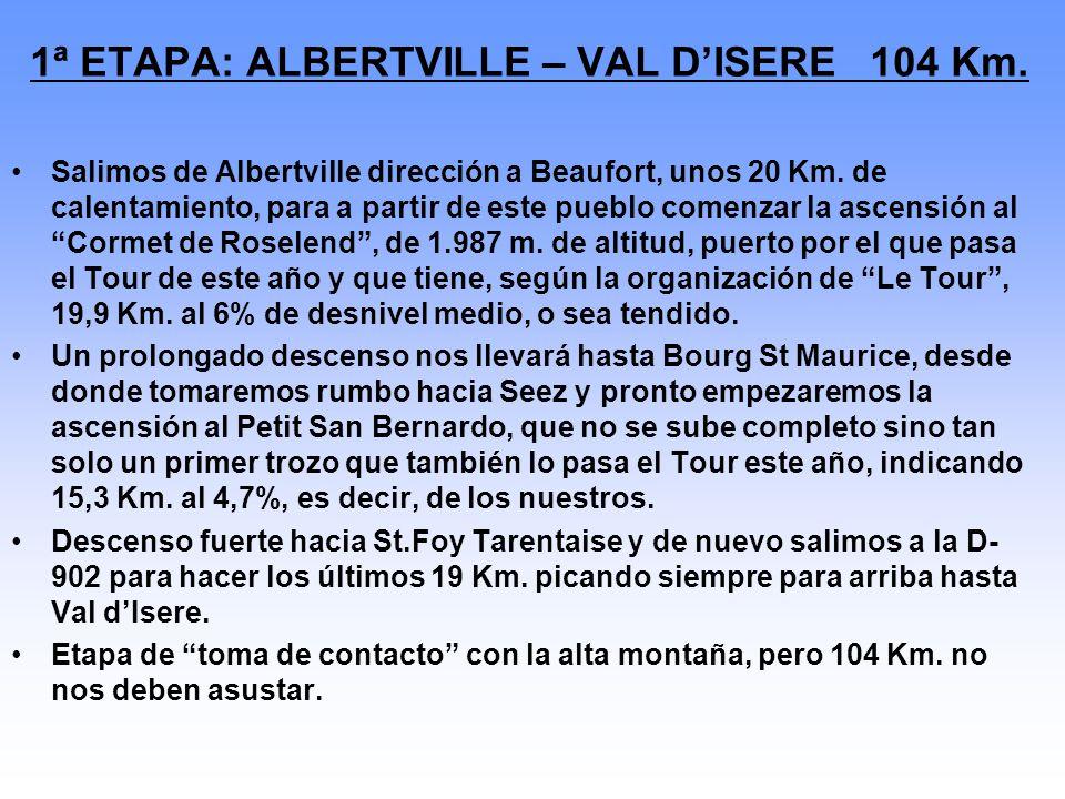 1ª ETAPA: ALBERTVILLE – VAL D'ISERE 104 Km.