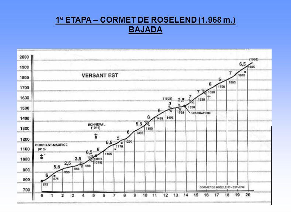 1ª ETAPA – CORMET DE ROSELEND (1.968 m.) BAJADA