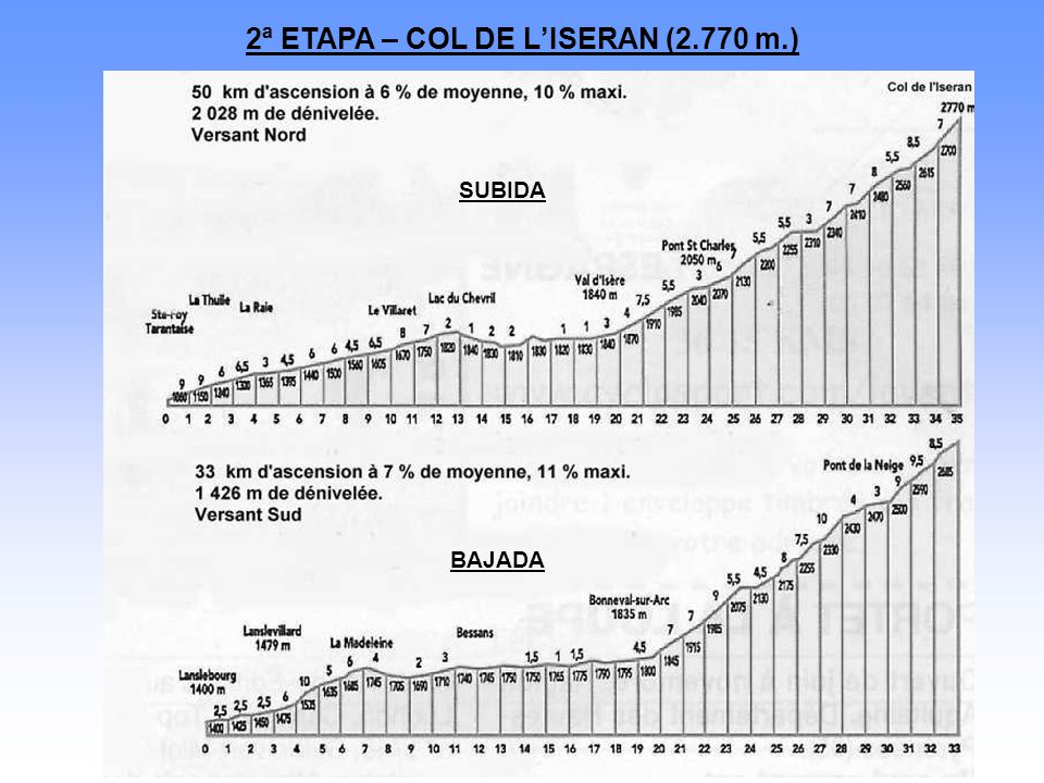 2ª ETAPA – COL DE L'ISERAN (2.770 m.) SUBIDA BAJADA