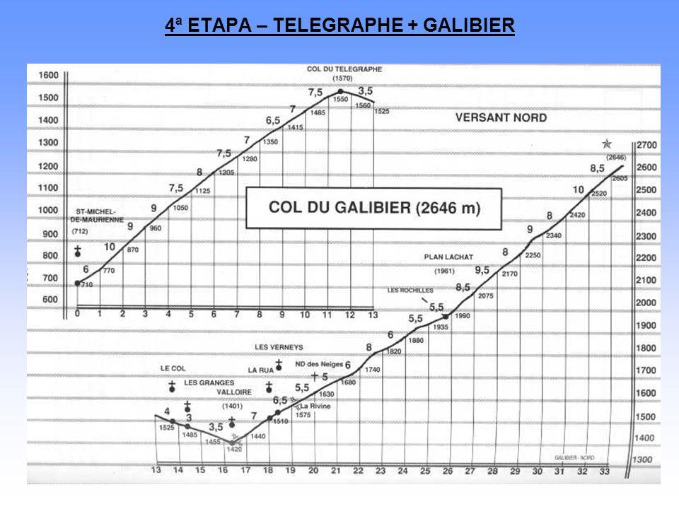 4ª ETAPA – TELEGRAPHE + GALIBIER