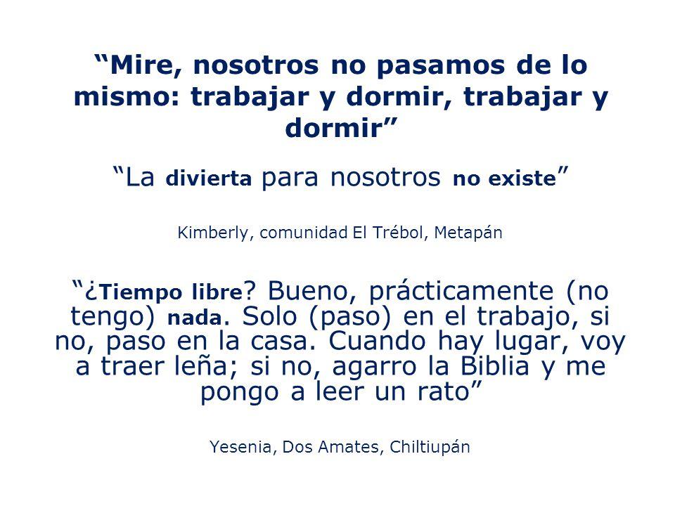 La divierta para nosotros no existe Kimberly, comunidad El Trébol, Metapán ¿ Tiempo libre .