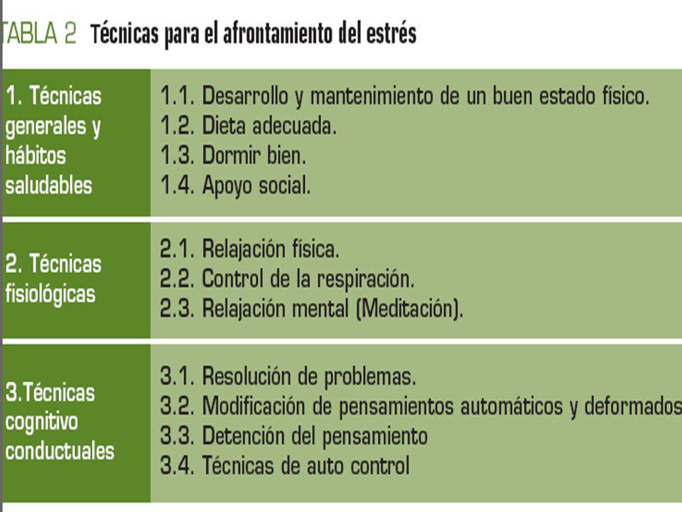 INTERV CON INTERVINIENTES Programa completo de atención al trauma en la organización desde prev.
