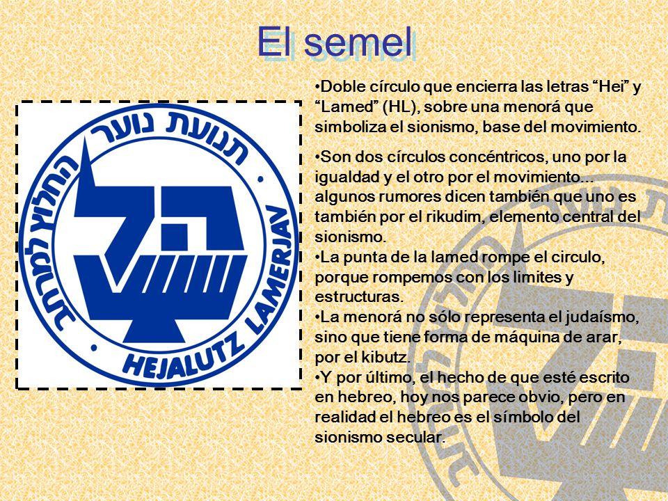 El semel Doble círculo que encierra las letras Hei y Lamed (HL), sobre una menorá que simboliza el sionismo, base del movimiento.