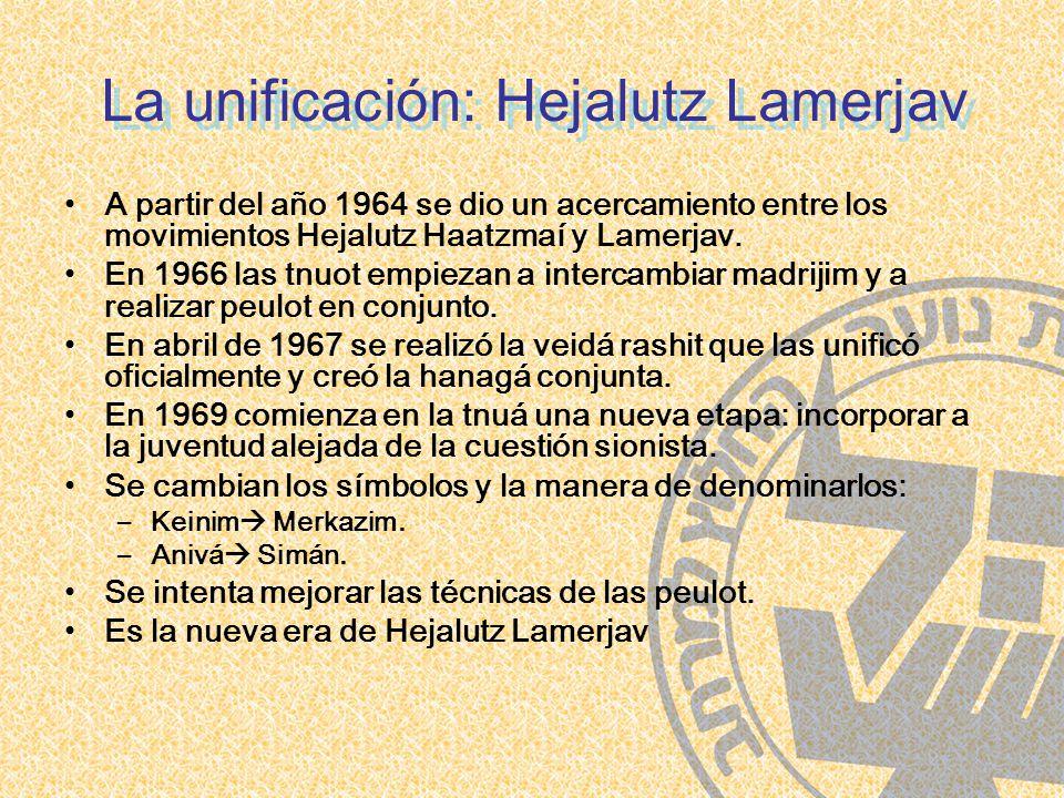La unificación: Hejalutz Lamerjav A partir del año 1964 se dio un acercamiento entre los movimientos Hejalutz Haatzmaí y Lamerjav.