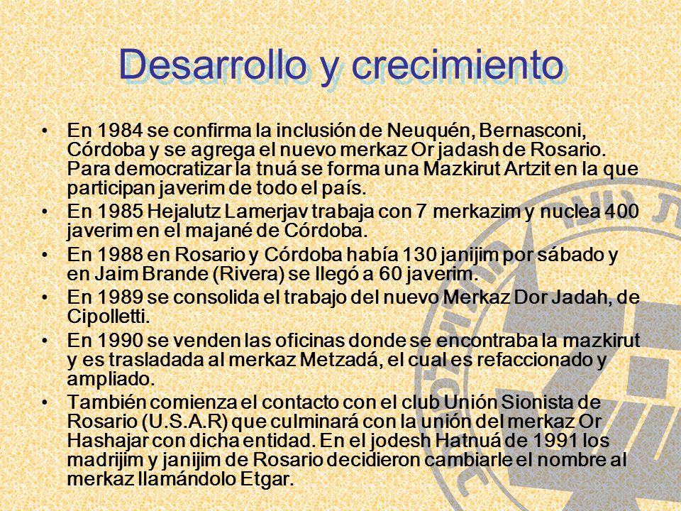 Desarrollo y crecimiento En 1984 se confirma la inclusión de Neuquén, Bernasconi, Córdoba y se agrega el nuevo merkaz Or jadash de Rosario.