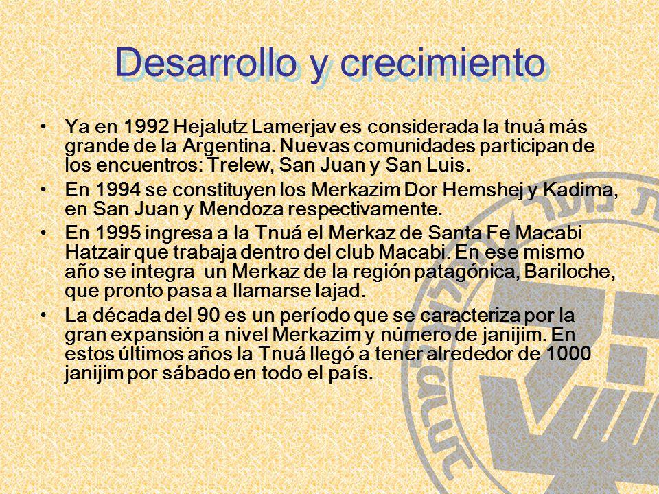 Desarrollo y crecimiento Ya en 1992 Hejalutz Lamerjav es considerada la tnuá más grande de la Argentina.