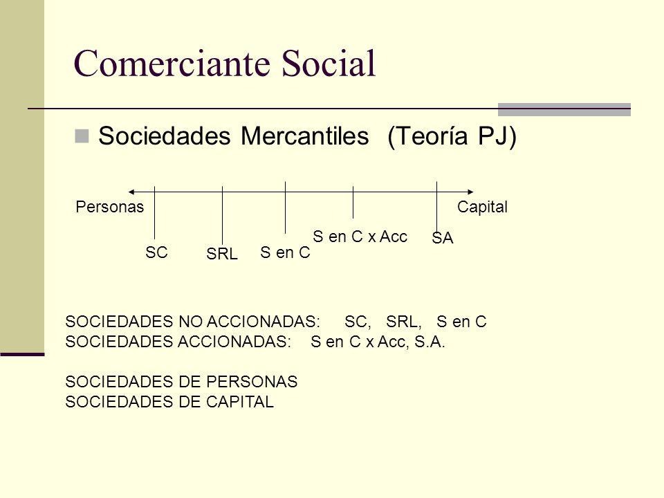 Comerciante Social Sociedades Mercantiles (Teoría PJ) PersonasCapital SC SRL S en C S en C x Acc SA SOCIEDADES NO ACCIONADAS: SC, SRL, S en C SOCIEDADES ACCIONADAS: S en C x Acc, S.A.