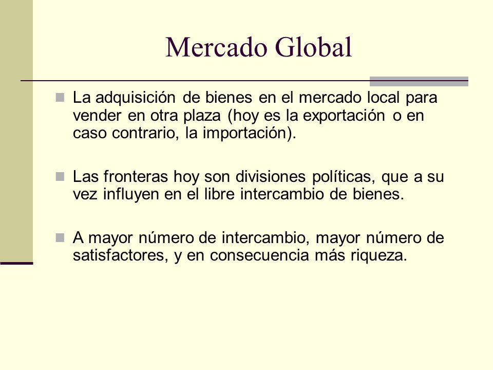 Mercado Global La adquisición de bienes en el mercado local para vender en otra plaza (hoy es la exportación o en caso contrario, la importación).