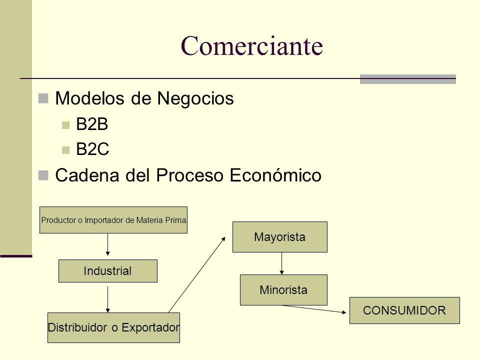 Comerciante Modelos de Negocios B2B B2C Cadena del Proceso Económico Productor o Importador de Materia Prima Industrial Distribuidor o Exportador Mayorista Minorista CONSUMIDOR