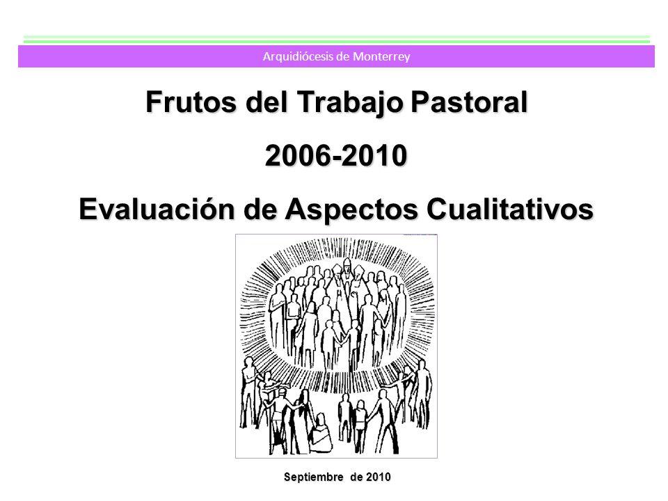 Septiembre de 2010 Frutos del Trabajo Pastoral 2006-2010 Evaluación de Aspectos Cualitativos Arquidiócesis de Monterrey