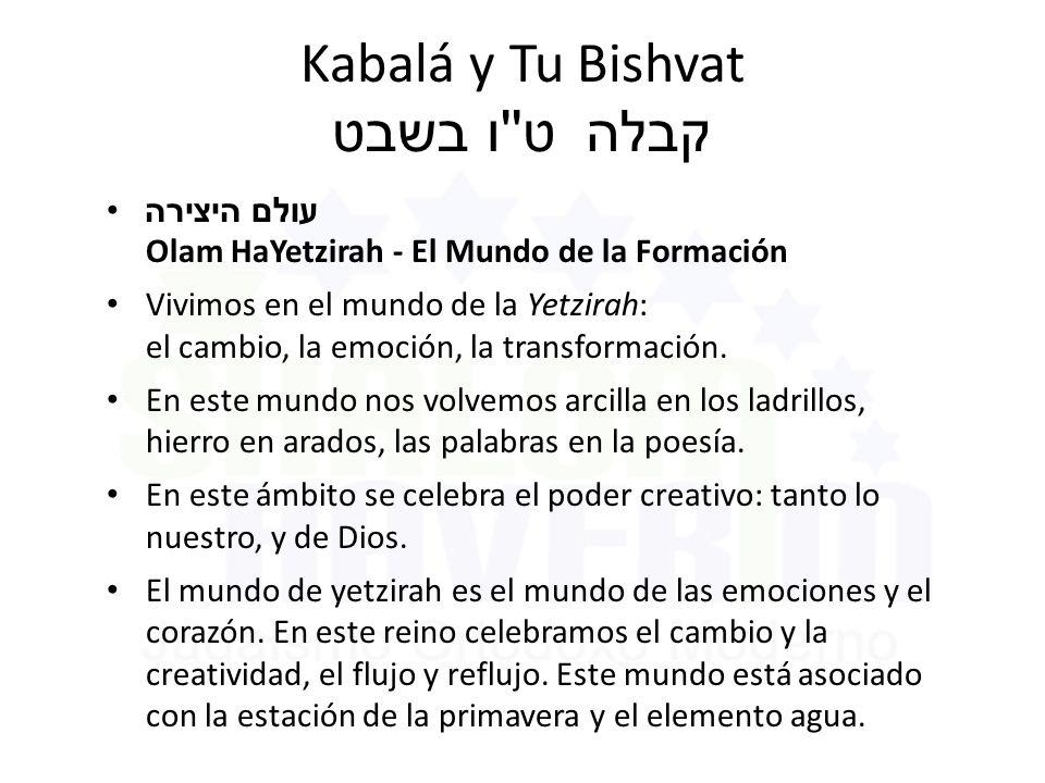 Kabalá y Tu Bishvat ט ו בשבט קבלה עולם היצירה Olam HaYetzirah - El Mundo de la Formación Vivimos en el mundo de la Yetzirah: el cambio, la emoción, la transformación.