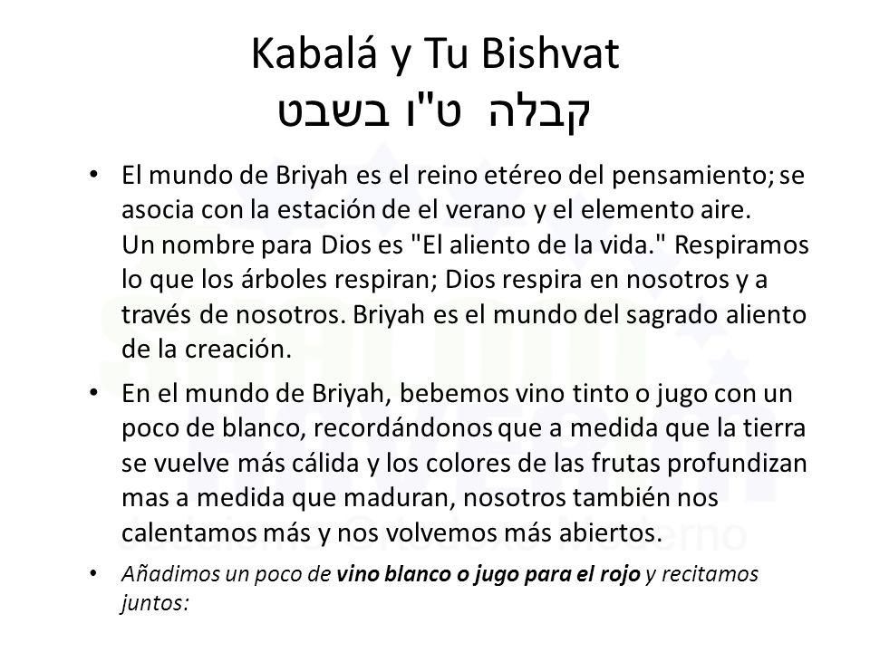 Kabalá y Tu Bishvat ט ו בשבט קבלה El mundo de Briyah es el reino etéreo del pensamiento; se asocia con la estación de el verano y el elemento aire.
