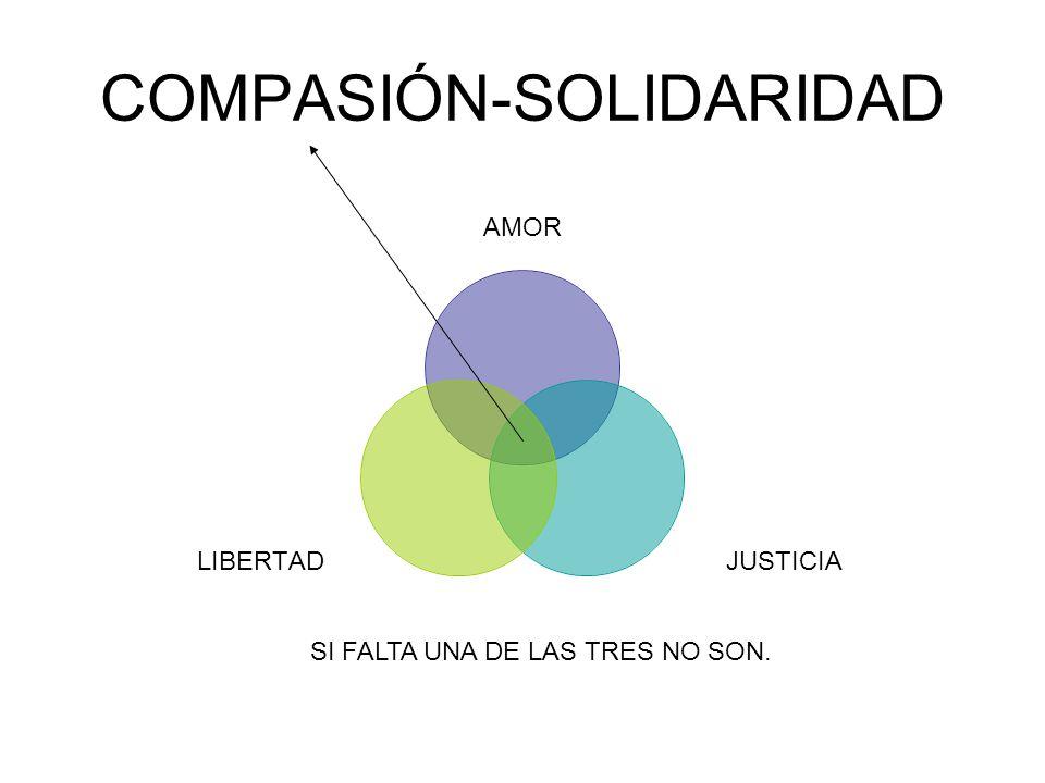 COMPASIÓN-SOLIDARIDAD AMOR JUSTICIALIBERTAD SI FALTA UNA DE LAS TRES NO SON.