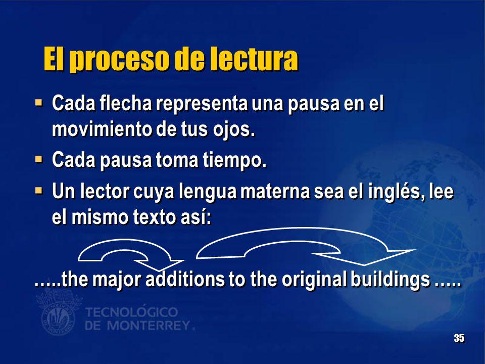 35 El proceso de lectura  Cada flecha representa una pausa en el movimiento de tus ojos.