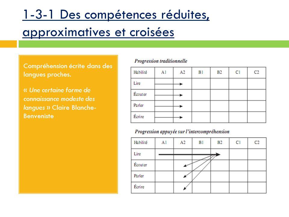 1-3-1 Des compétences réduites, approximatives et croisées Compréhension écrite dans des langues proches.
