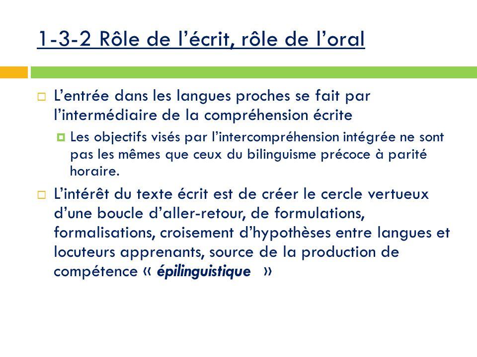 1-3-2 Rôle de l'écrit, rôle de l'oral  L'entrée dans les langues proches se fait par l'intermédiaire de la compréhension écrite  Les objectifs visés par l'intercompréhension intégrée ne sont pas les mêmes que ceux du bilinguisme précoce à parité horaire.