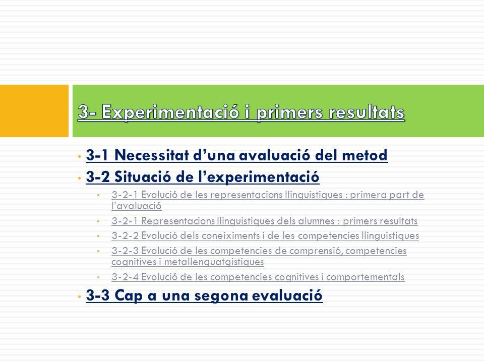 3-1 Necessitat d'una avaluació del metod 3-2 Situació de l'experimentació 3-2-1 Evolució de les representacions llinguistiques : primera part de l'avaluació 3-2-1 Representacions llinguistiques dels alumnes : primers resultats 3-2-2 Evolució dels coneiximents i de les competencies llinguistiques 3-2-3 Evolució de les competencies de comprensió, competencies cognitives i metallenguatgistiques 3-2-4 Evolució de les competencies cognitives i comportementals 3-3 Cap a una segona evaluació