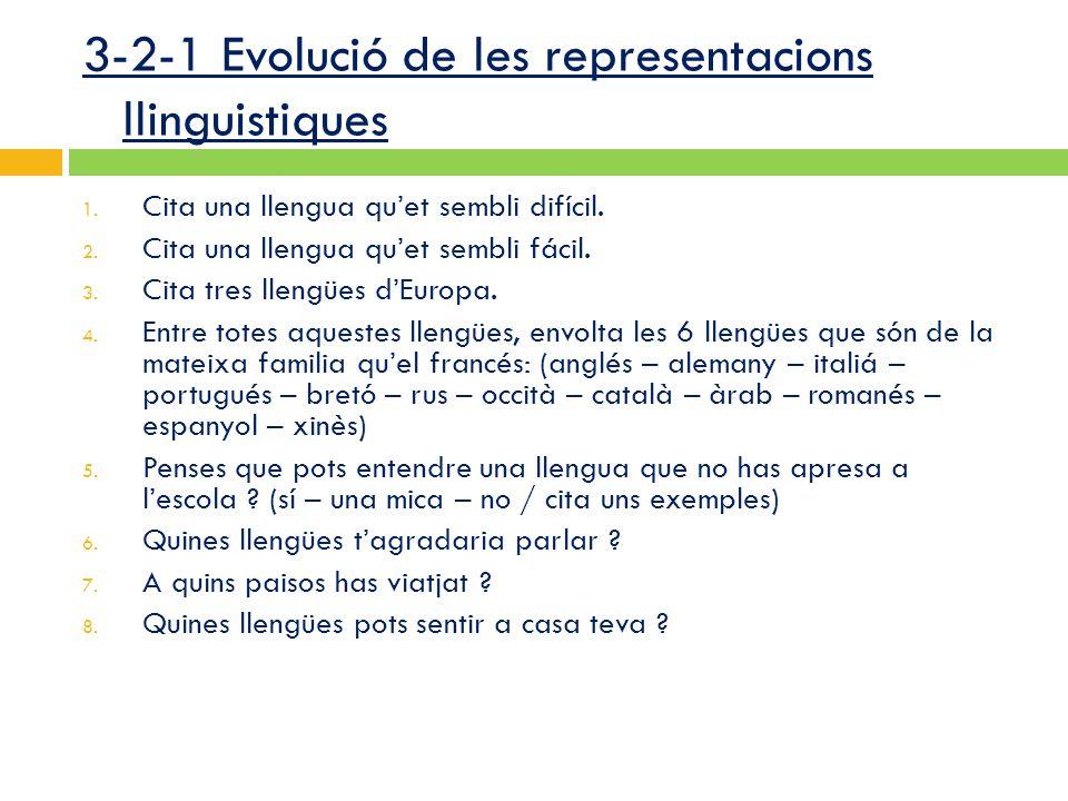 3-2-1 Evolució de les representacions llinguistiques 1.