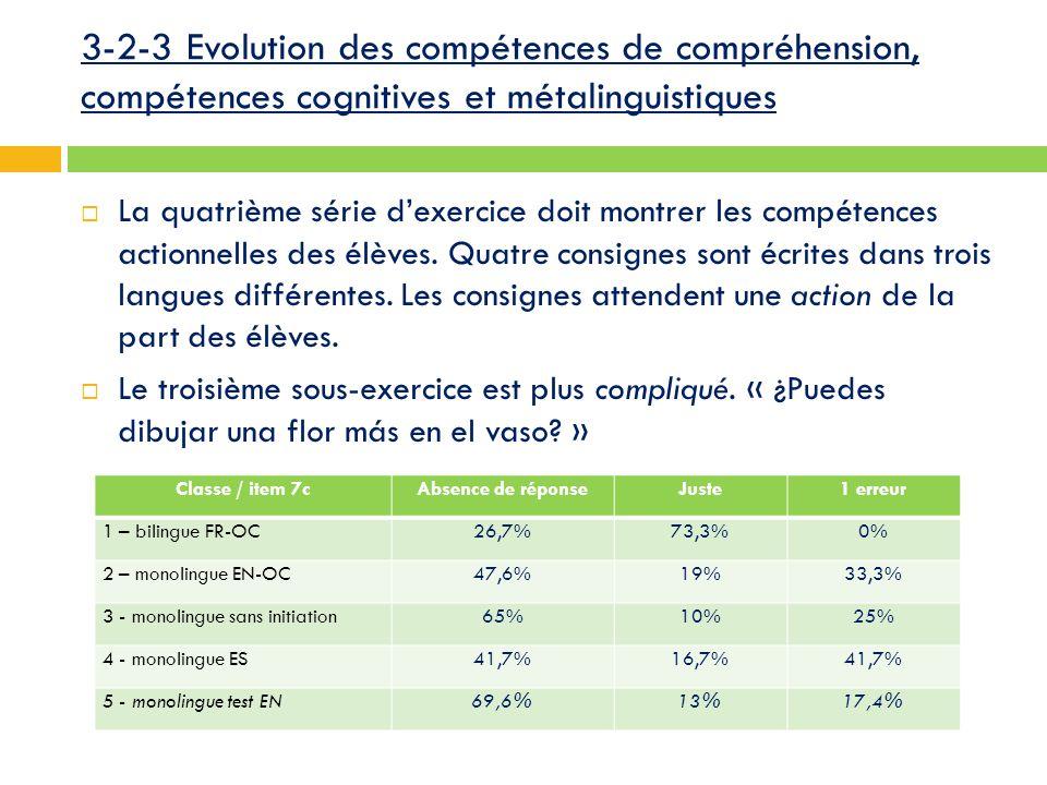3-2-3 Evolution des compétences de compréhension, compétences cognitives et métalinguistiques  La quatrième série d'exercice doit montrer les compétences actionnelles des élèves.