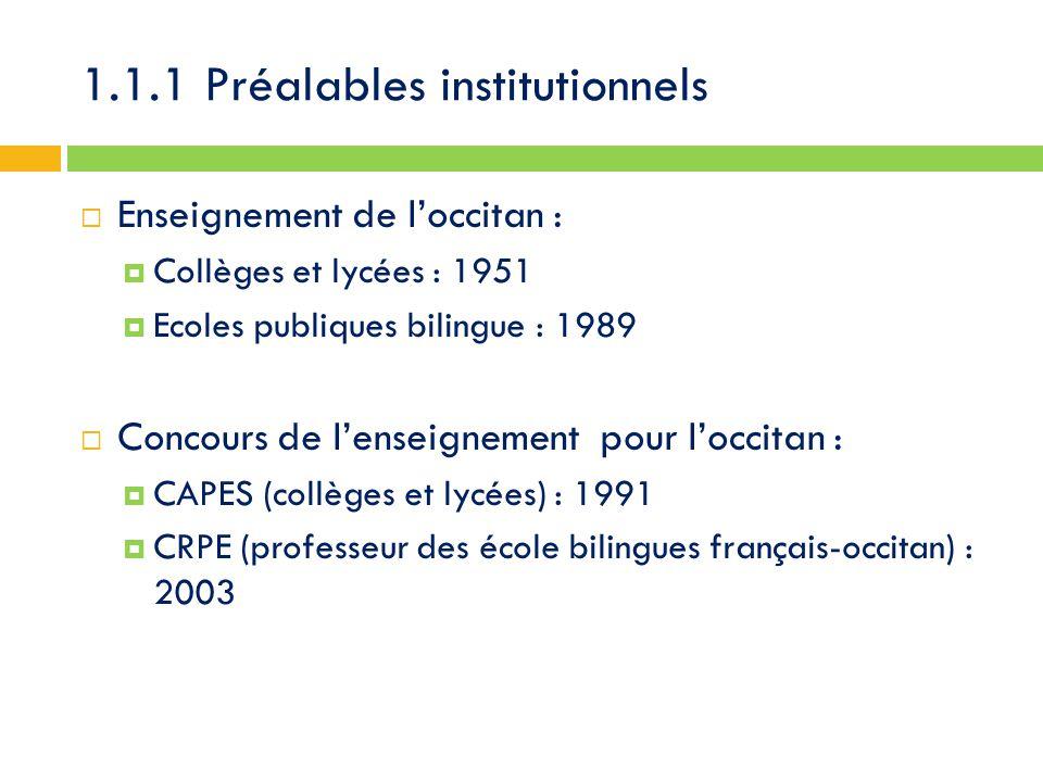 1.1.1 Préalables institutionnels  Enseignement de l'occitan :  Collèges et lycées : 1951  Ecoles publiques bilingue : 1989  Concours de l'enseignement pour l'occitan :  CAPES (collèges et lycées) : 1991  CRPE (professeur des école bilingues français-occitan) : 2003
