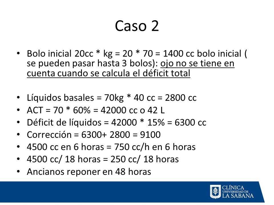 Caso 2 Bolo inicial 20cc * kg = 20 * 70 = 1400 cc bolo inicial ( se pueden pasar hasta 3 bolos): ojo no se tiene en cuenta cuando se calcula el déficit total Líquidos basales = 70kg * 40 cc = 2800 cc ACT = 70 * 60% = 42000 cc o 42 L Déficit de líquidos = 42000 * 15% = 6300 cc Corrección = 6300+ 2800 = 9100 4500 cc en 6 horas = 750 cc/h en 6 horas 4500 cc/ 18 horas = 250 cc/ 18 horas Ancianos reponer en 48 horas