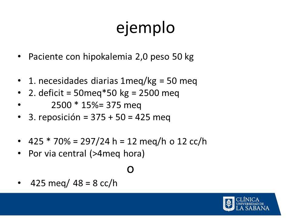 ejemplo Paciente con hipokalemia 2,0 peso 50 kg 1.