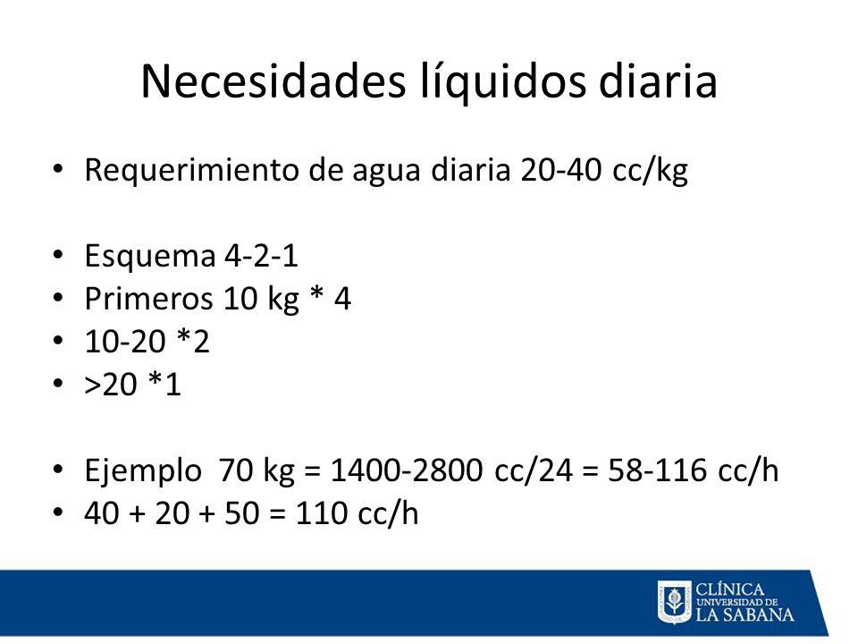 Necesidades líquidos diaria Requerimiento de agua diaria 20-40 cc/kg Esquema 4-2-1 Primeros 10 kg * 4 10-20 *2 >20 *1 Ejemplo 70 kg = 1400-2800 cc/24 = 58-116 cc/h 40 + 20 + 50 = 110 cc/h