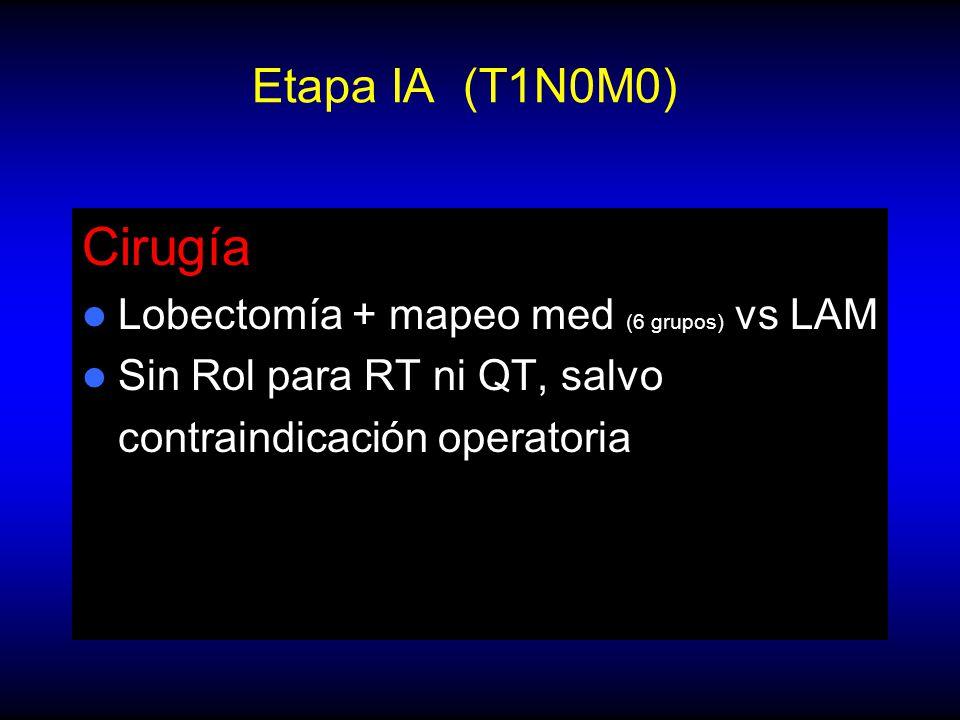 Etapa IA (T1N0M0) Cirugía Lobectomía + mapeo med (6 grupos) vs LAM Sin Rol para RT ni QT, salvo contraindicación operatoria