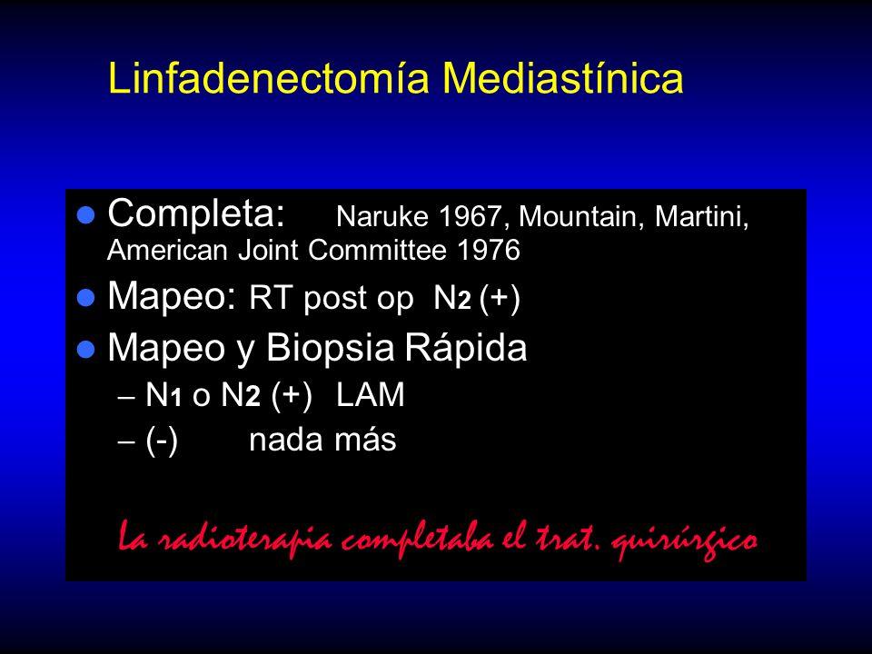 Linfadenectomía Mediastínica Completa: Naruke 1967, Mountain, Martini, American Joint Committee 1976 Mapeo: RT post op N 2 (+) Mapeo y Biopsia Rápida – N 1 o N 2 (+) LAM – (-)nada más La radioterapia completaba el trat.